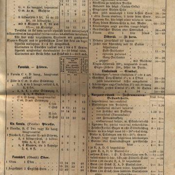 Tschutschegg-Hauszer hangszer árjegyzék 1885